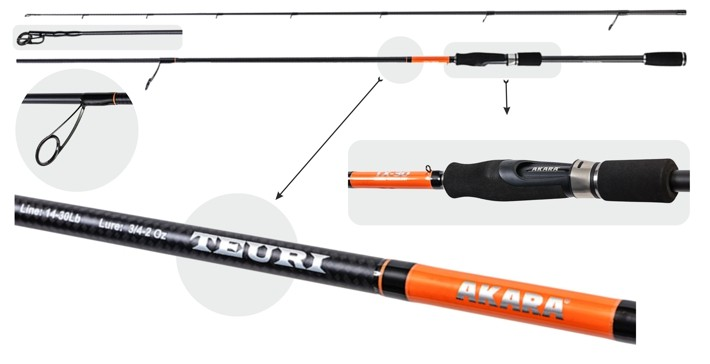 Makšķerkāts AKARA «TEURI HS TX-30» 2X (saliek., 2,70 m, oglekļšķ., 171 g, tests: 21-56 g) 902 HS