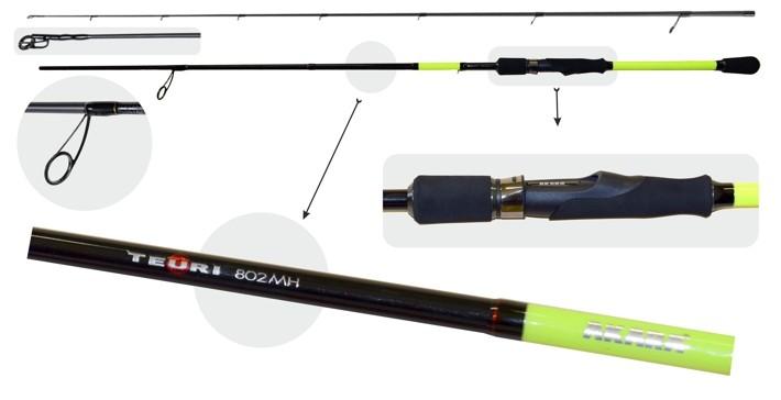 Makšķerkāts AKARA «TEURI MHS TX-30» 2X (saliek., 2,70 m, oglekļšķ., 153 g, tests: 14-35 g) 902 MHS