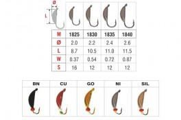 Mormiška «SUPERBANĀNS» Nr. 18 ar austiņu (4 mm, 0,85 g, krāsa: SIL, iep. 10 gab.)